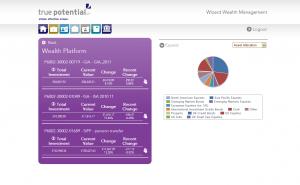 TP asset allocation screen